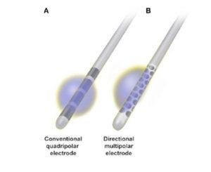 elektrode